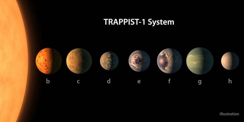 https: img-k.okeinfo.net content 2017 06 21 337 1721905 hot-thread-5-keren-nasa-temukan-10-planet-mirip-bumi-YRozPeala0.jpg