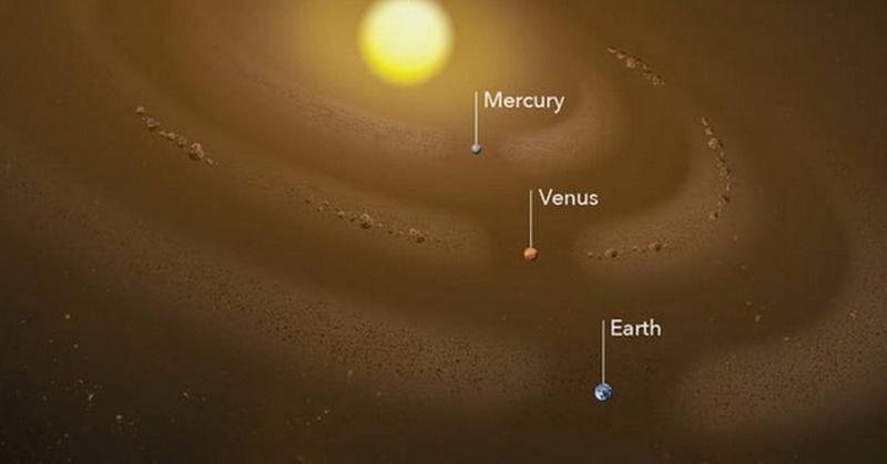 https: img-k.okeinfo.net content 2019 03 14 56 2030123 astronom-deteksi-cincin-debu-di-jantung-tata-surya-vxRF432IY4.jpg