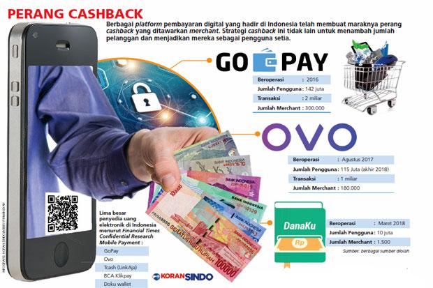 https: img-k.okeinfo.net content 2019 04 15 320 2043599 era-baru-pembayaran-digital-makin-mudah-dan-untung-cOUF0Z3WKk.jpg