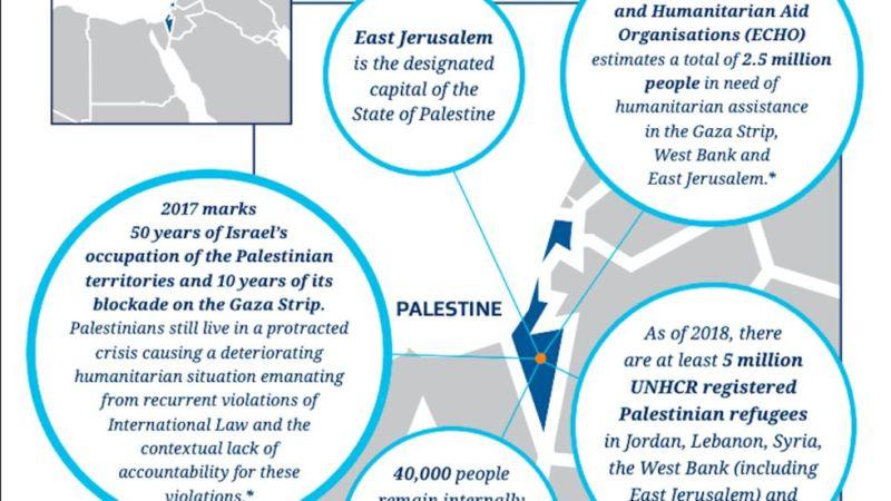 https: img-k.okeinfo.net content 2019 06 19 18 2068177 situs-pemerintah-selandia-baru-gantikan-israel-dengan-palestina-dalam-petanya-xWT0RWIN0x.jpg