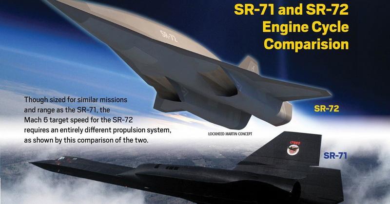 https: img-k.okeinfo.net content 2019 07 01 56 2073184 intip-sr-72-pesawat-terbang-paling-cepat-buatan-lockheed-martin-PUWDuM6xbs.jpg