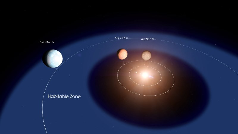 https: img-k.okeinfo.net content 2019 08 01 56 2086396 temuan-planet-super-earth-berjarak-31-tahun-cahaya-bisa-dihuni-manusia-gP2fAlbQKv.jpg