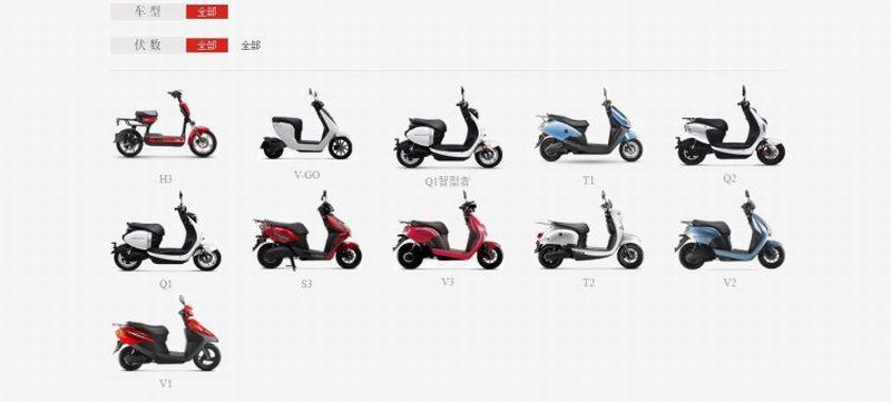https: img-k.okeinfo.net content 2019 09 13 53 2104588 trend-kendaraan-listrik-honda-impor-11-sepeda-motor-listrik-dari-tiongkok-TA5BoolhPW.jpg