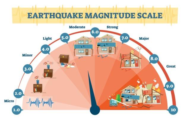 https: img-k.okeinfo.net content 2019 10 04 340 2112788 gempa-magnitudo-3-4-goyang-kairatu-maluku-vKQ3LNVspu.jpeg