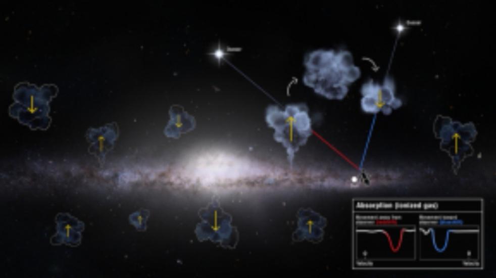 https: img-k.okeinfo.net content 2019 10 13 56 2116345 teleskop-hubble-tangkap-galaksi-bima-sakti-memakan-gas-misterius-JCd9pqdepa.jpg
