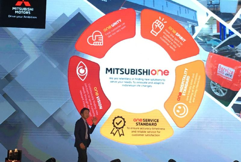 https: img-k.okeinfo.net content 2019 11 22 52 2133301 mitsubishi-one-jadi-jargon-baru-tingkatkan-komitmen-pelayanan-purnajual-mmksi-PqDtLhlLjf.jpg