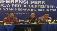 Laba Bersih Unit Syariah Bank BTN Naik 36,31% ke Rp313,77 Miliar