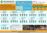 Siklon Dahlia Lenyap, B   MKG: Hujan Deras Disertai Petir Tetap Berlanjut