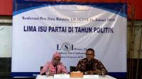 Survei LSI: PDIP dan Golkar Bersaing di Pemilu 2019
