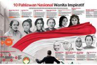 Ini 10 Pahlawan Nasional Wanita yang Inspiratif