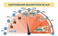 Gempa Magnitudo 3,0 Guncang Lombok Utara