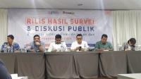 Survei Capres: Elektabilitas Prabowo-Sandi Teratas, Sohibul Iman Terbawah