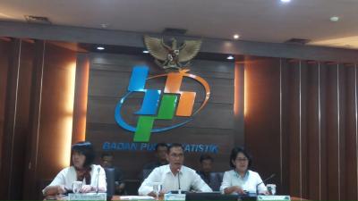 Neraca Perdagangan Kuartal I-2019 Defisit USD193 Juta
