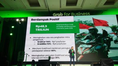 Kontribusi Grab pada Ekonomi RI Capai Rp48,9 Triliun
