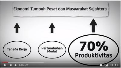 Kemnaker Ajak Masyarakat Produktif dengan Gunakan Alat, Teknologi serta Metodologi