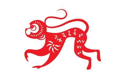 Shio Monyet Berzodiak Gemini Mujur di Tahun Tikus Logam